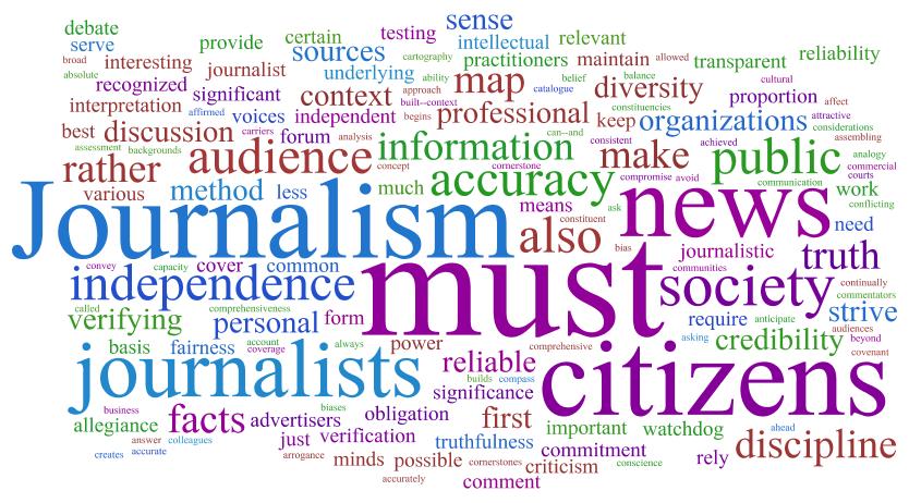 Journalism program:: Internship Nepal